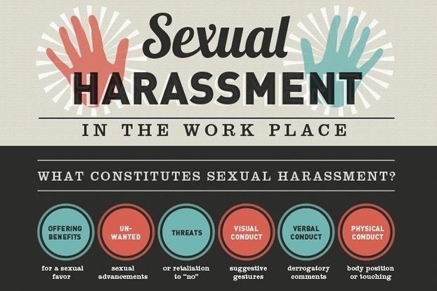 Image result for sexual harassment at the workplace