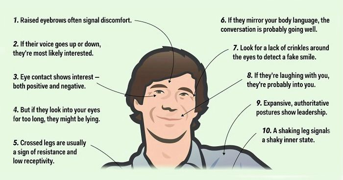 How To Know If Someone Is Lying   Wrytin