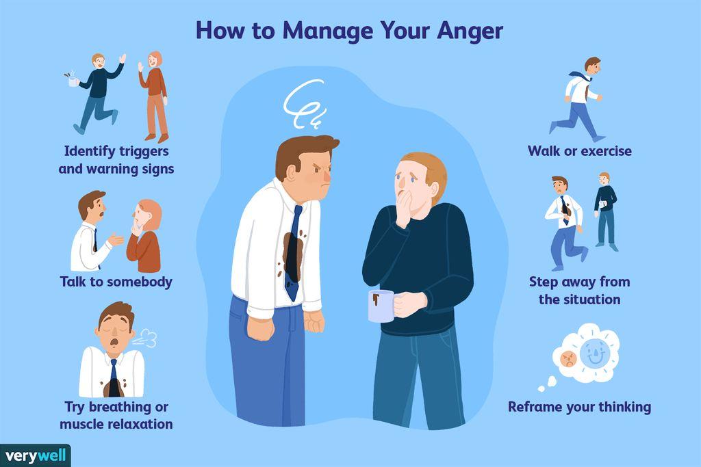 Anger Coping  Wrytin-5556