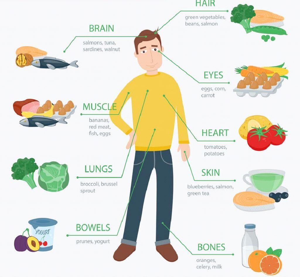 benefits-of-healthy-food-edit-k0y2sdep