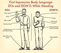 Why Body Language Is Important? | Wrytin