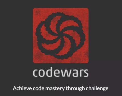 Best Coding Practice Platforms - Part 1 | Wrytin