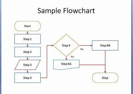 flowchart-k10qx99l