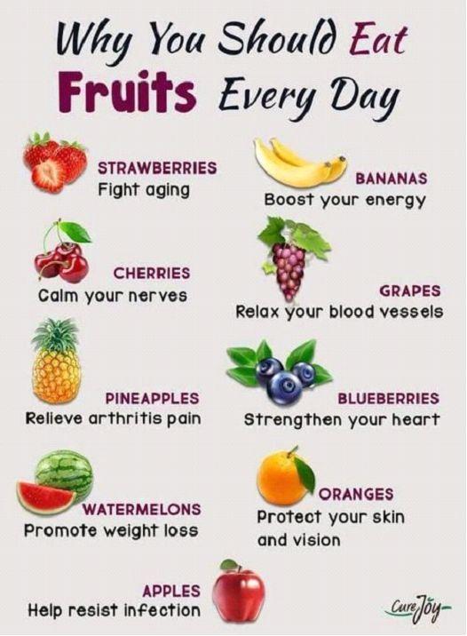 fruits-eit-k0y2nyzl