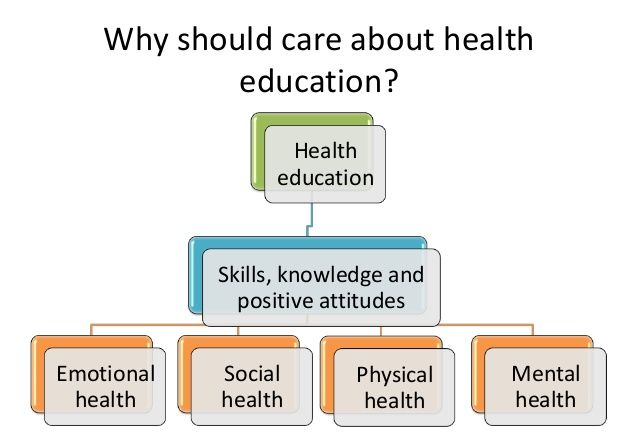 importance-of-health-education-edit-k0y38gn3