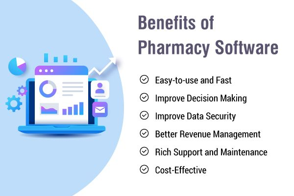 pharmacy-software-benefits-swil-k8k5z8rp